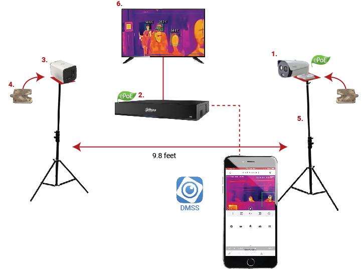 Hybrid Thermal Camera